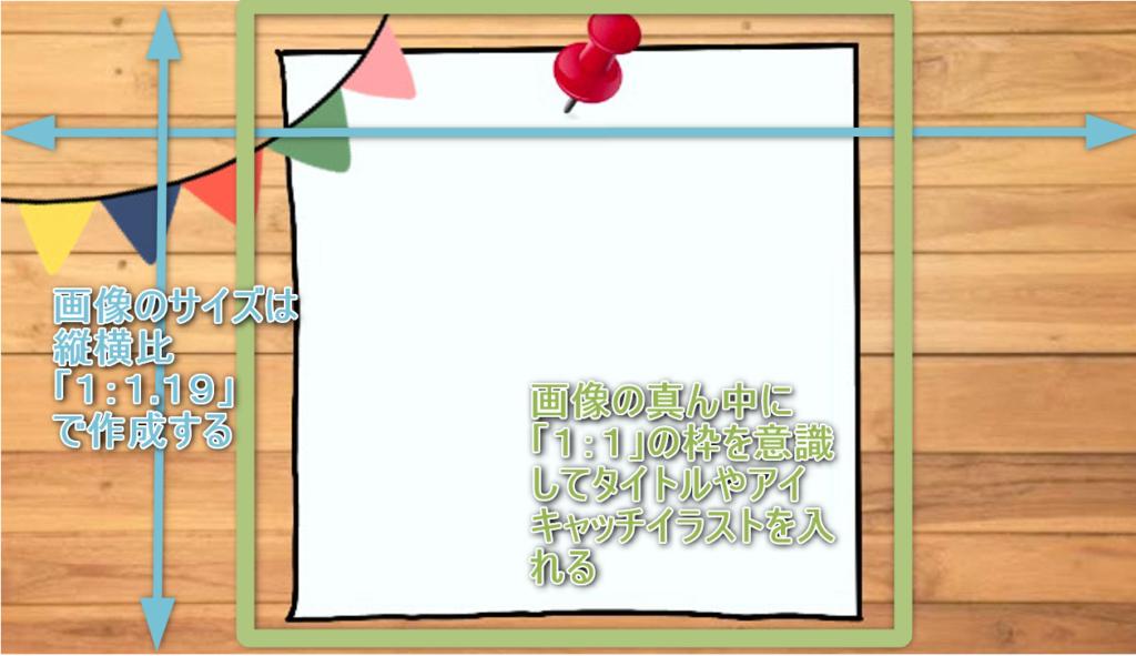 ブログ村攻略 解説 ブログ村とは Pingの設定 ポイントランキングの仕組み INポイント OUTポイント PVポイント ポイントの上げ方 ワードプレスでのバナーの貼り付け方 オリジナルバナー作成方法 おすすめのカテゴリーとテーマ
